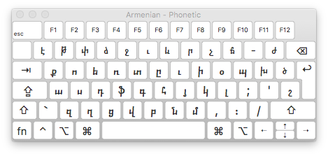 Armenian Phonetic for Mac
